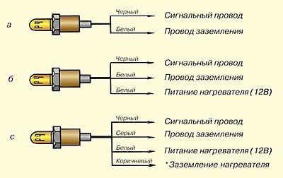 2-х, 3-х и 4-х контактный лямбда-зонд