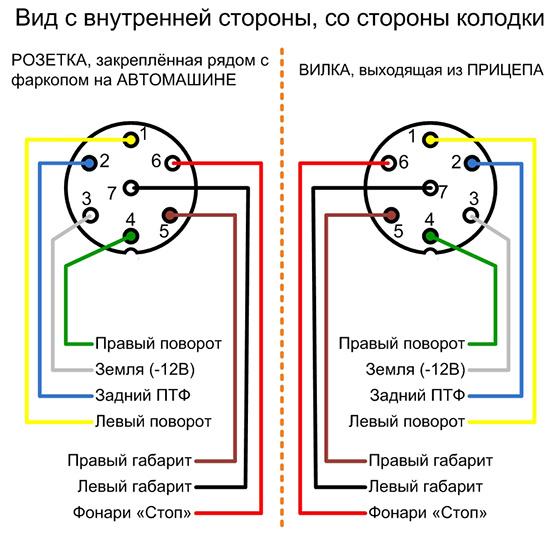 разъем фаркопа распиновка и цвета проводов