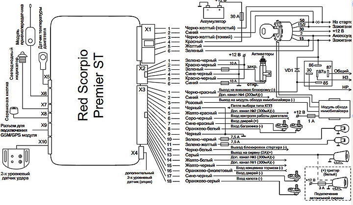 схема подключения автосигнализации Red Scorpio Premier