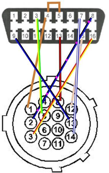как подключить ОБД 2