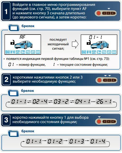 программирование сервисных и охранных функций сигнализации Старлайн А 93