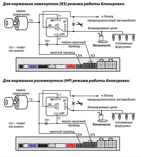схема подключения Старлайн А93 блокировки двигателя