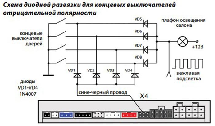 схема подключения к дверям
