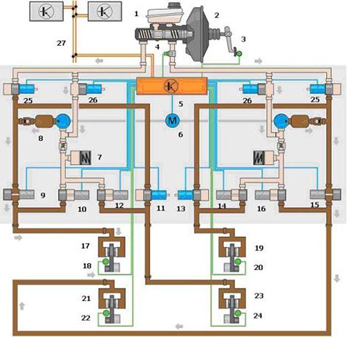 антипробуксовочная система TCS принцип работы и её компоненты